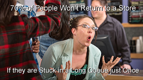 70% of people won't return to a store if they are stuck in a long queue there just once